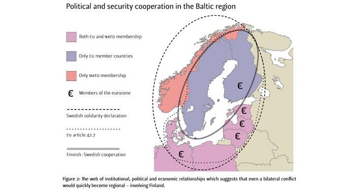 Turvallisuuspoliittinen yhteistyö Itämerellä. (Kuva)